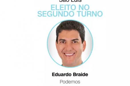 Eduardo Braide (Podemos) é eleito prefeito de São Luís